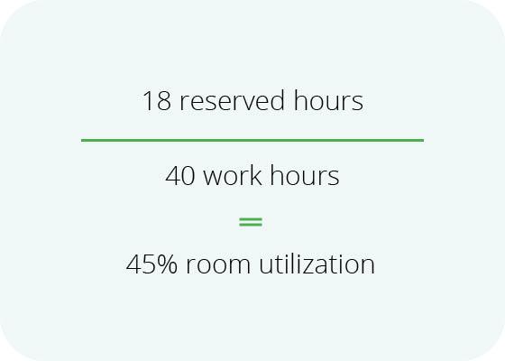 Room utilization calculation